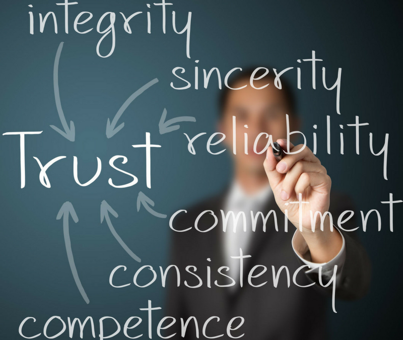 How to Build Trust into Your Marketing